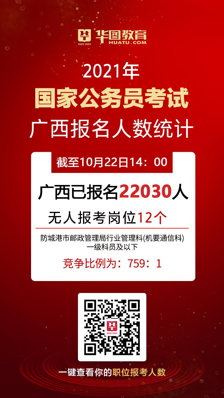 2021国考报名人数查询