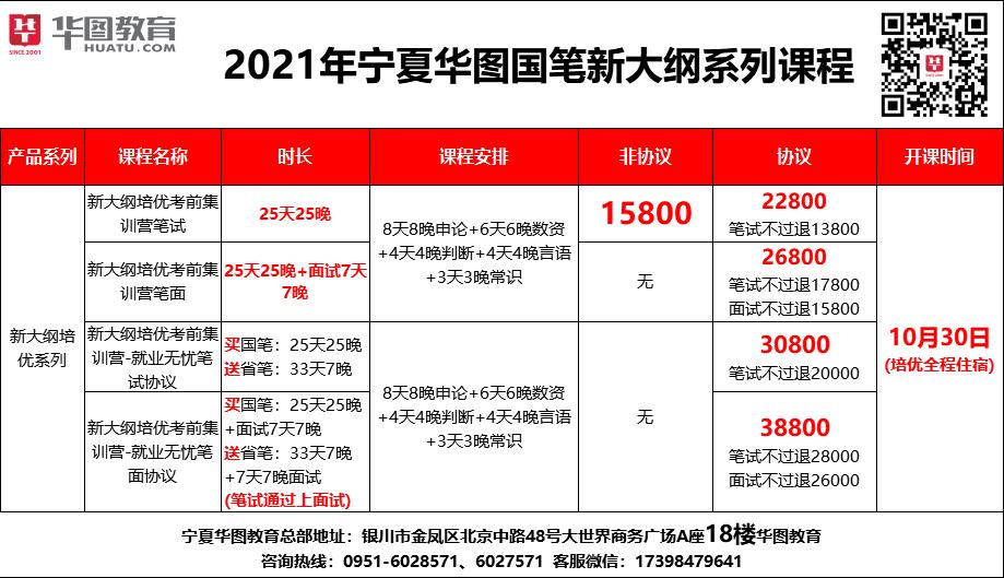 2021国家公务员考试备考:如何提升公务员申论写作能力?