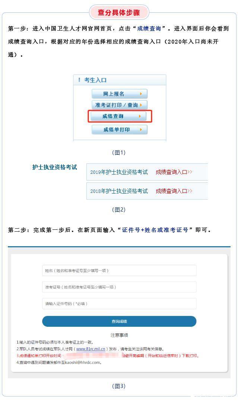 【中国卫生人才网成绩查询入口】护士成绩2020什么时候出?