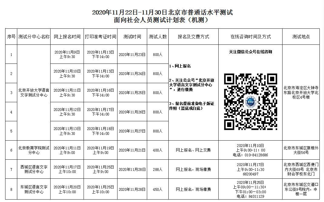 2020年11月北京普通话水平测试面向社会人员测试计划表(机测)