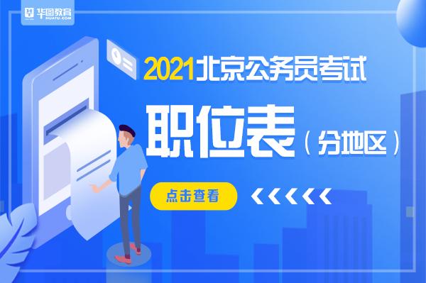 北京市公务员报名职位表-北京市人保局
