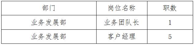 2020武汉东西湖扬子村镇银行社会招聘【6人】