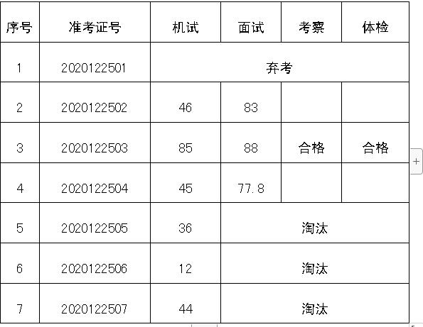 黄山有多少人口2021年_黄山烟有多少种