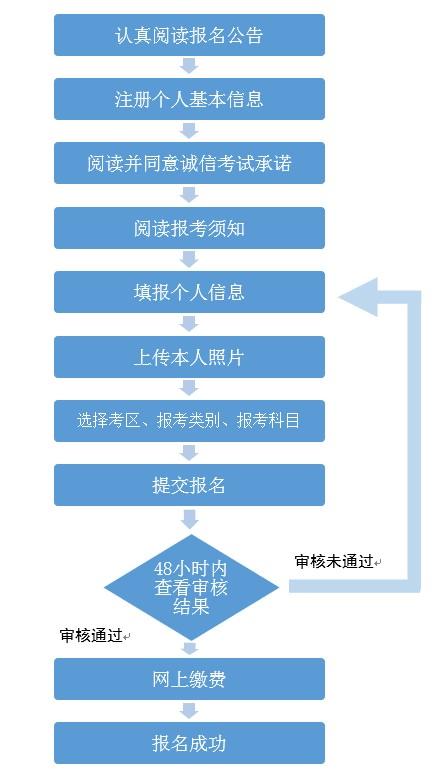 教师资格证报名入口进不去,兼容性_教师资格证官网