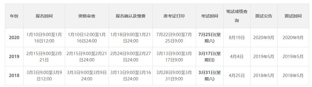 武汉事业单位招聘公告_2021武汉事业单位招聘公告什么时候发布