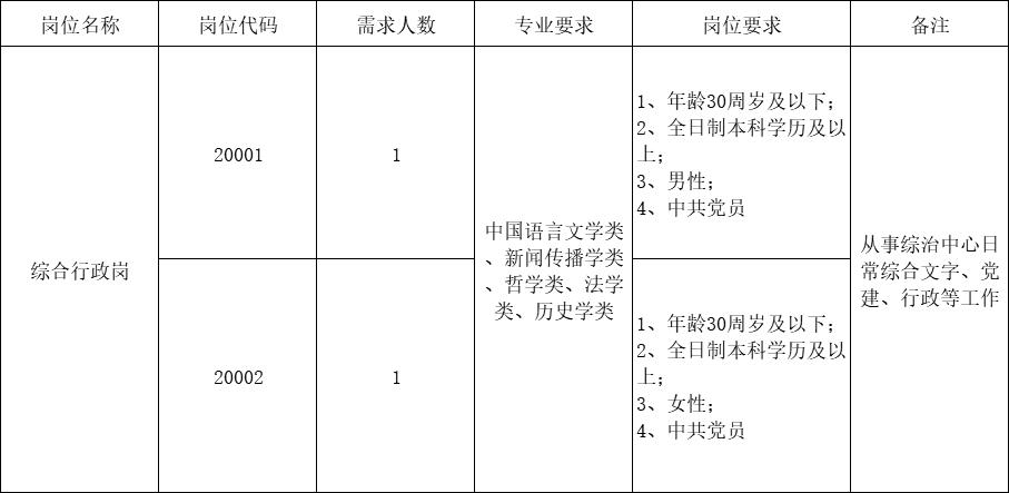 2021年合肥市社会治安综合治理中心招聘2...