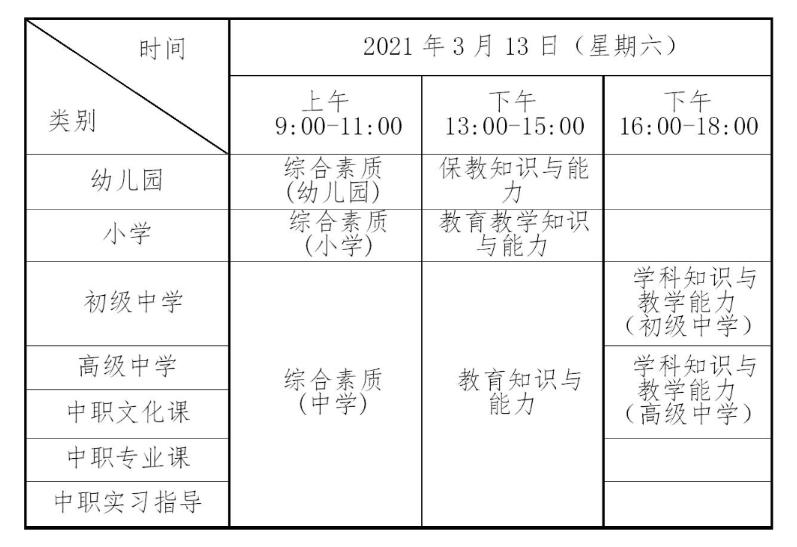 关于2021年上半年中小学教师资格笔试考试的防疫要求