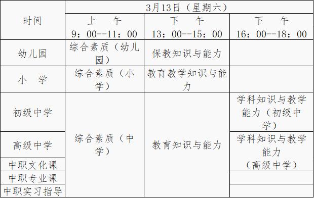 2021年上半年云南省中小学教师资格考试(笔试)报名公告