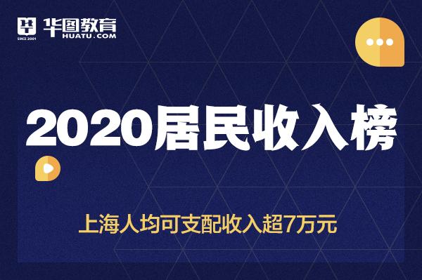 2020居民收入榜:上海人均可支配收