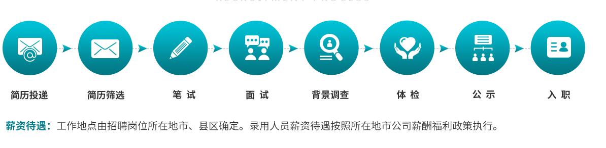 2021皖新传媒市县公司(原安徽省新华书店...