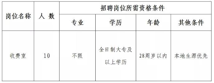 2021年阜阳市颍上县中医院招聘收费室工...