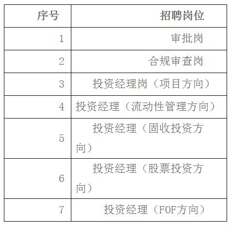 2021年中国建设银行建信理财面向社会招聘若干人公告(广东)