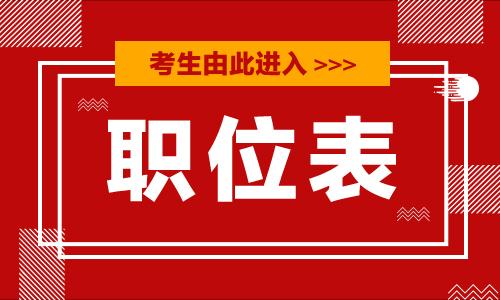 【贵州省考职位表】2021贵州公务员考试报名入口-报名时间