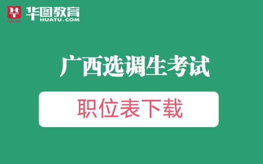 2021广西选调生考试职位下载