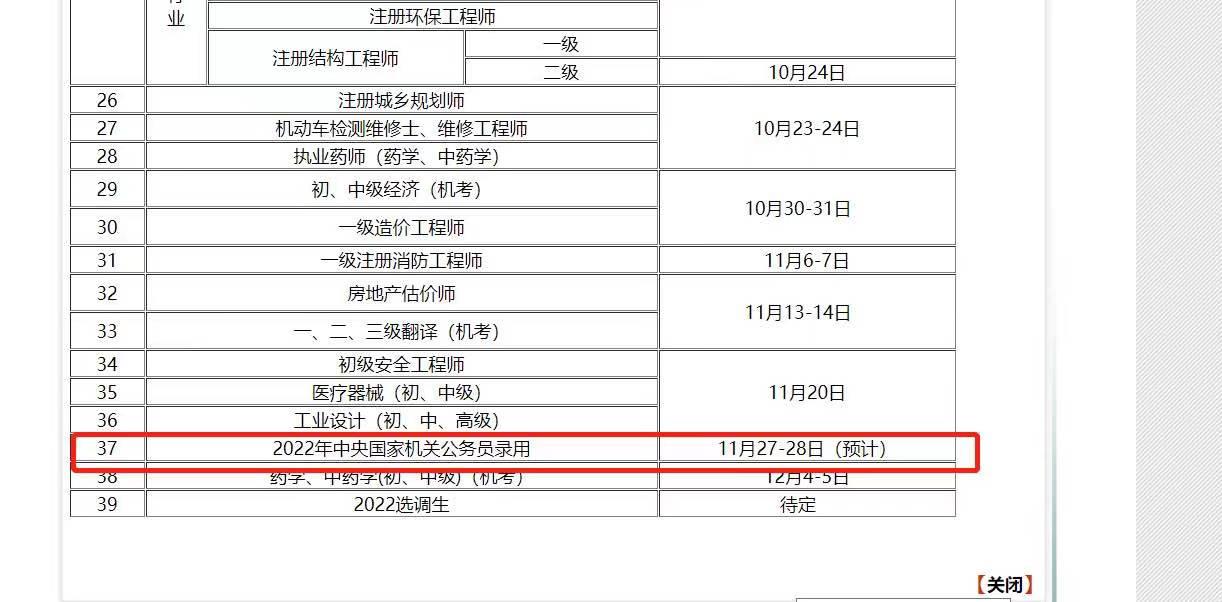 出了!2022国家公务员考试时间预计于11月27-28日(最新发布)