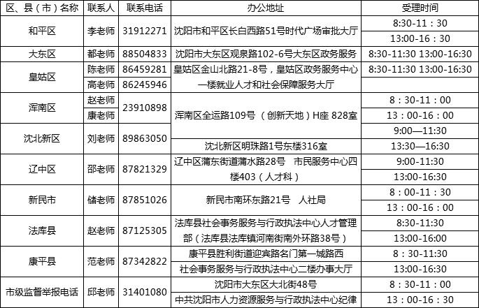 沈阳市区人口2021_统计数据显示,截至2021年1月末 沈阳市户籍人口762.1万人