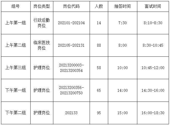 2021年安徽省胸科医院招聘面试通知