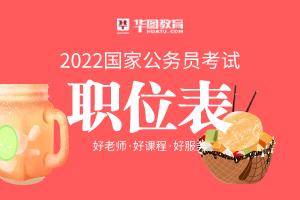 2022国家公务员考试安徽betway体育亚洲查询