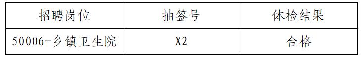 2021黄山休宁县事业单位招聘体检合格人...