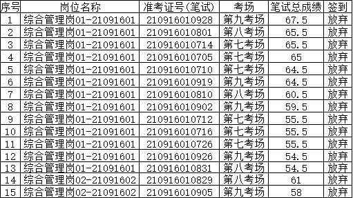 2021合肥肥东县八斗镇招考村级后备干部...