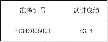 2021安徽省社会主义学院招聘博士试讲成...
